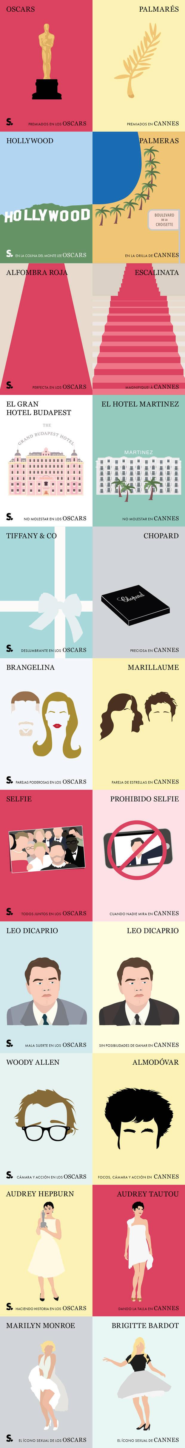 2015_CannesVSoscar_web_ES_infographic1