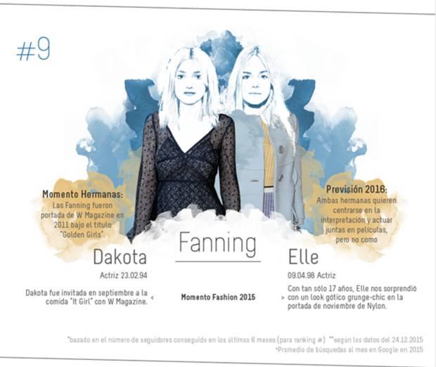 hermanas de moda vanidad fanning