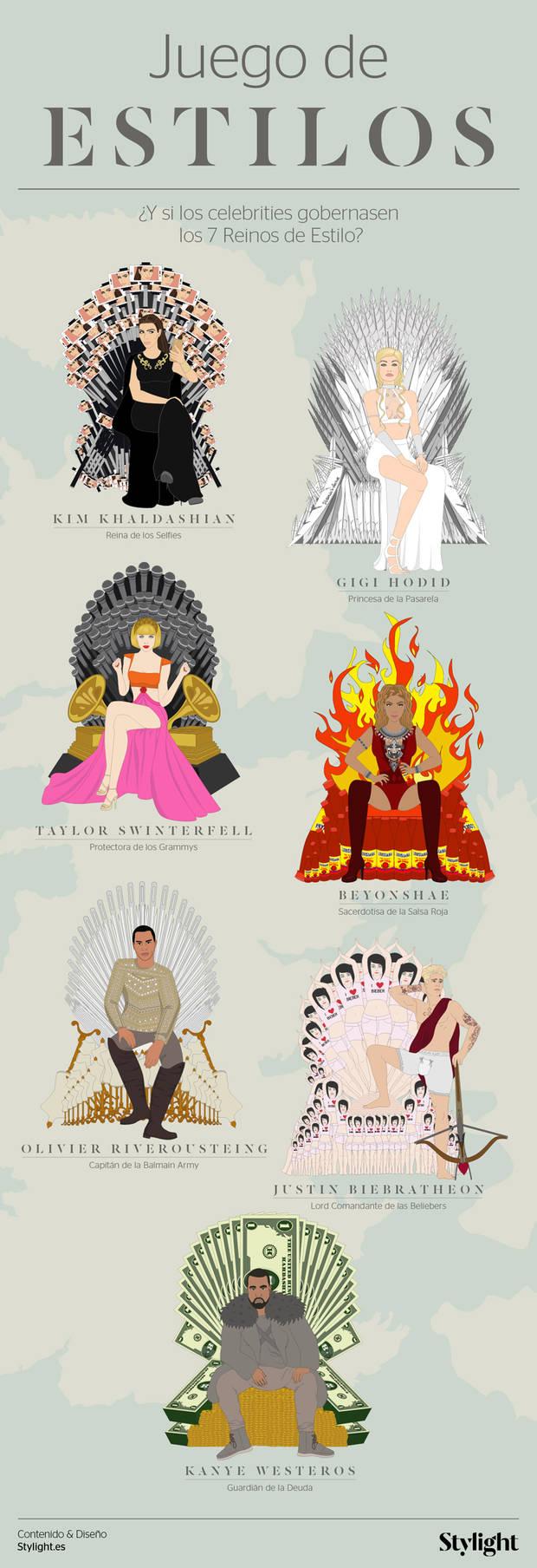 Y si las celebrities fueran personajes de Juego de Tronos_infografia