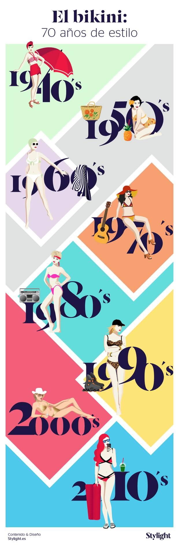 estamos-aniversario-feliz-70-cumpleanos-querido-bikini-stylight-70-anos-estilo